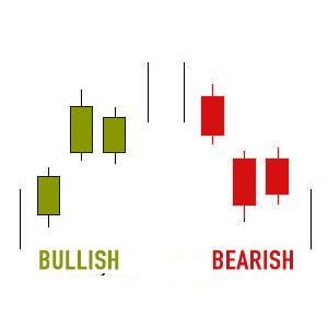 side-by-side-white-lines-candlestick-pattern